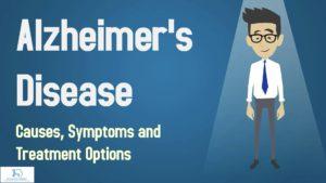Alzheimer's Disease symptom
