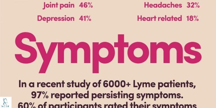 Lyme-Symptoms