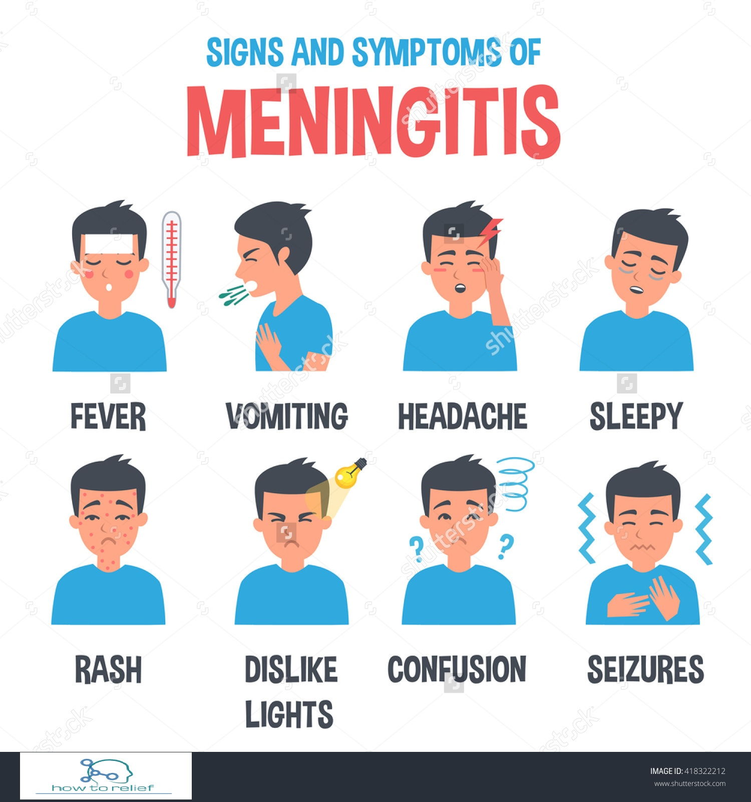 Meningitis Is Usually Caused By A Viral Infection But: Meningitis! Causes, Symptom, Treatment & Vaccinations