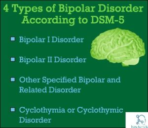 bipolar disorder types