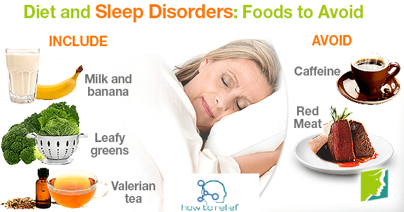 diet-and-sleep-disorders