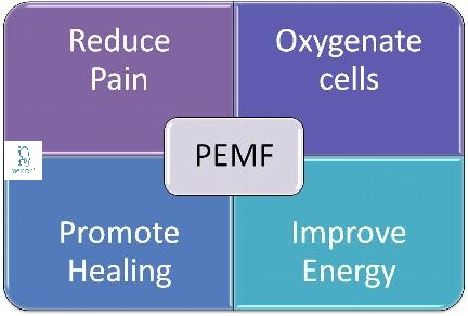 how-pemf-therapy-work