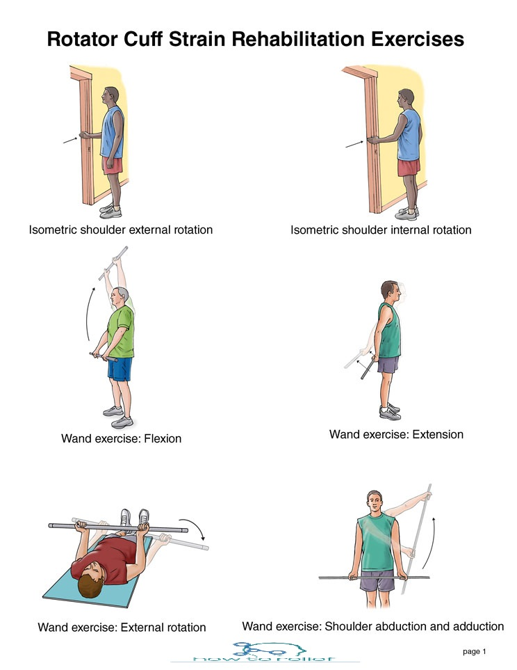 An Exercise to Strengthen The Rotator Cuff in Pulley